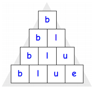 Show an example pyramid.